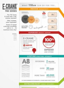 infographic-700-series